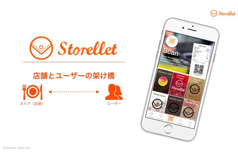 Storellet翻訳サービス|メニューの多言語表示で訪日香港人を集客