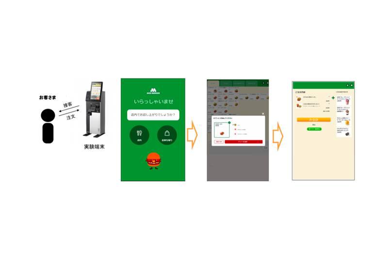 モスバーガーがAIセルフレジを実験。実際に働く店員の接客をモデル化(PR TIMES)