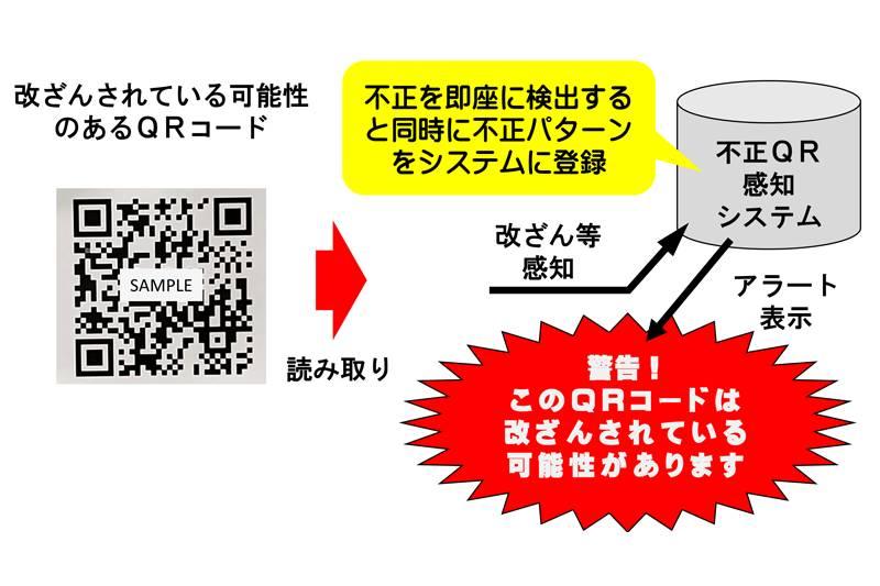 メディアシーク、セキュリティ対策を強化したQRコードリーダーを提供(PR TIMES)