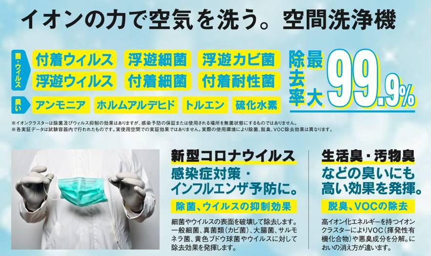 イオンクラスター除菌脱臭装置「Venti」なら空気中のウイルスを最大99.9%除去できる!