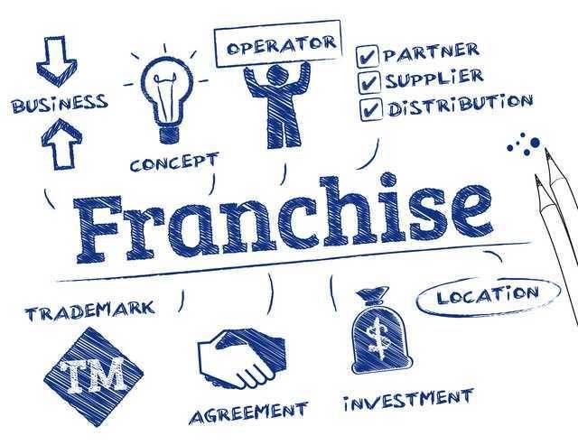 年商20憶、20店舗実現を目標とする成長戦略プロジェクトが始動
