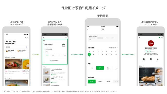 LINE、LINEからそのままオンライン予約やトークでの予約ができるサービス「LINEで予約」を11月より提供開始