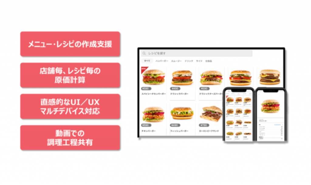 インフォマートが外食産業のDXを支援するシステムをリリース